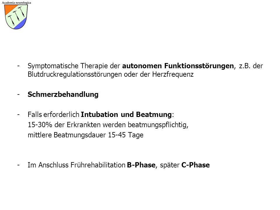 Symptomatische Therapie der autonomen Funktionsstörungen, z. B