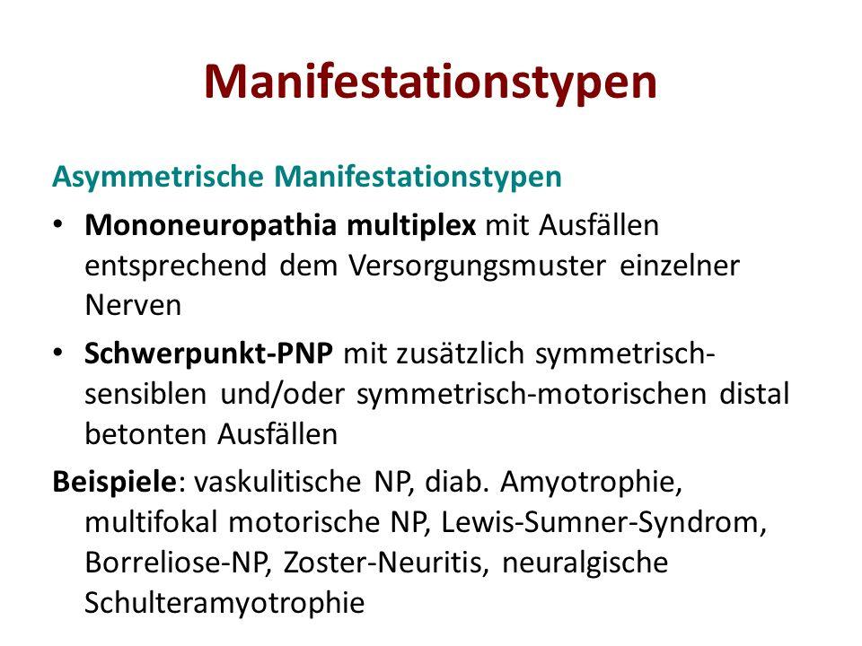 Manifestationstypen Asymmetrische Manifestationstypen