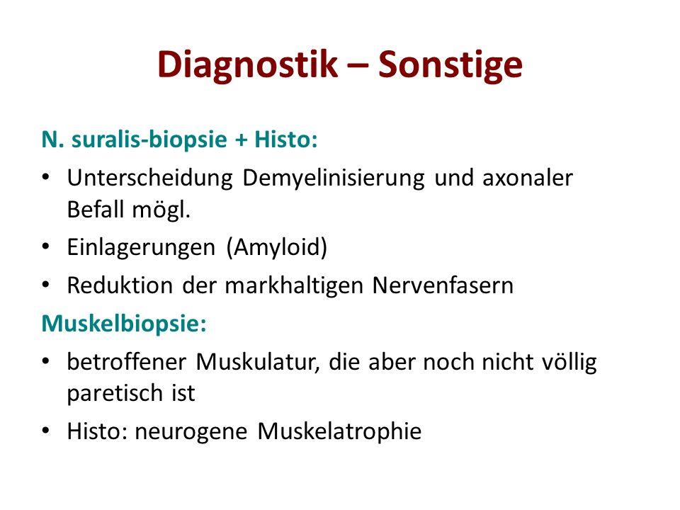 Diagnostik – Sonstige N. suralis-biopsie + Histo: