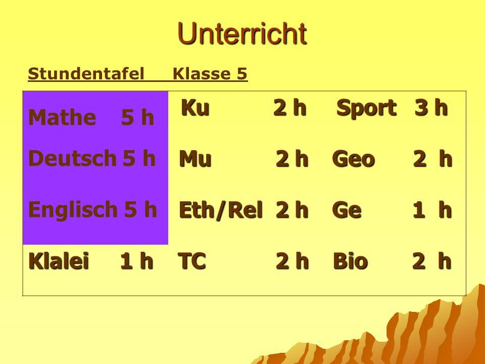 Unterricht Mathe 5 h Ku 2 h Sport 3 h Deutsch 5 h Mu 2 h Geo 2 h
