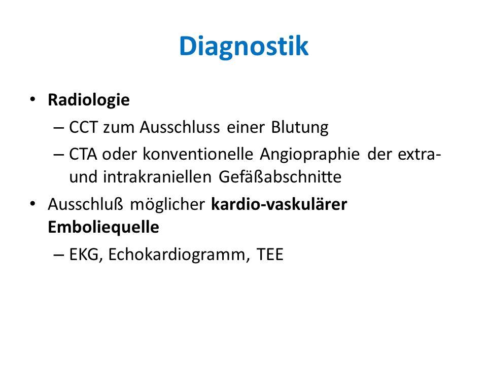 Diagnostik Radiologie CCT zum Ausschluss einer Blutung