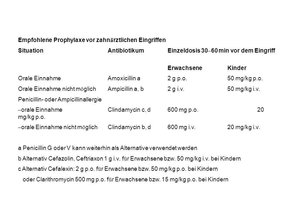 Empfohlene Prophylaxe vor zahnärztlichen Eingriffen