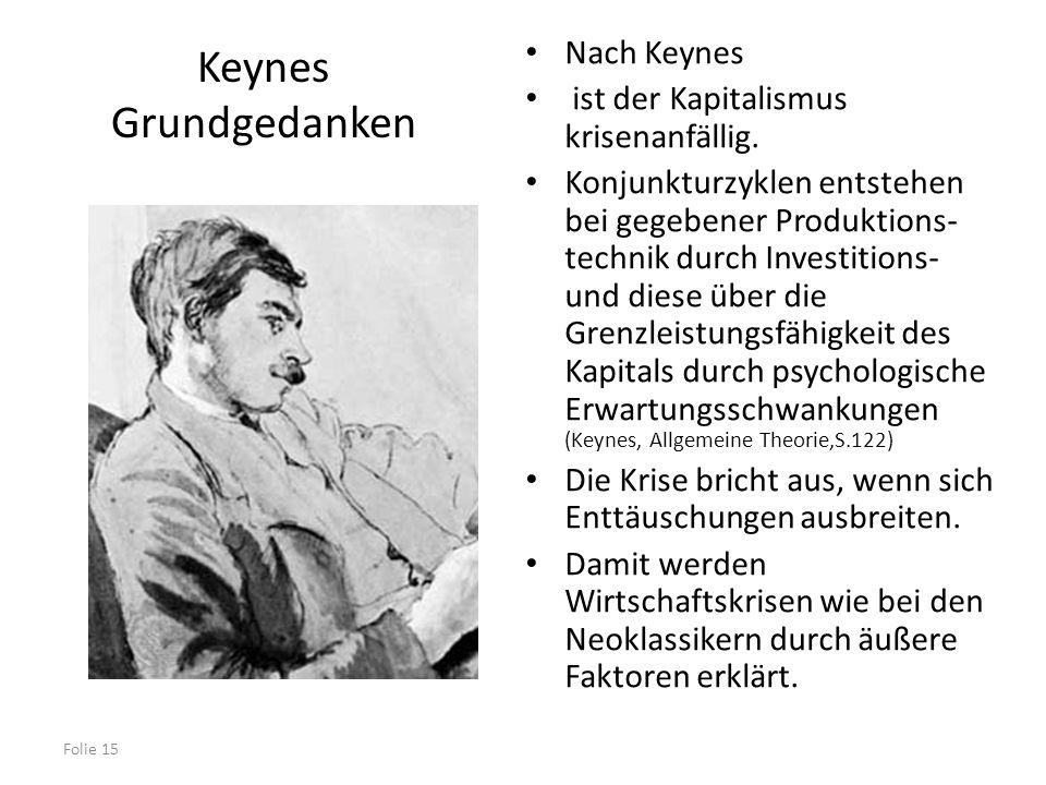 Keynes Grundgedanken Nach Keynes ist der Kapitalismus krisenanfällig.