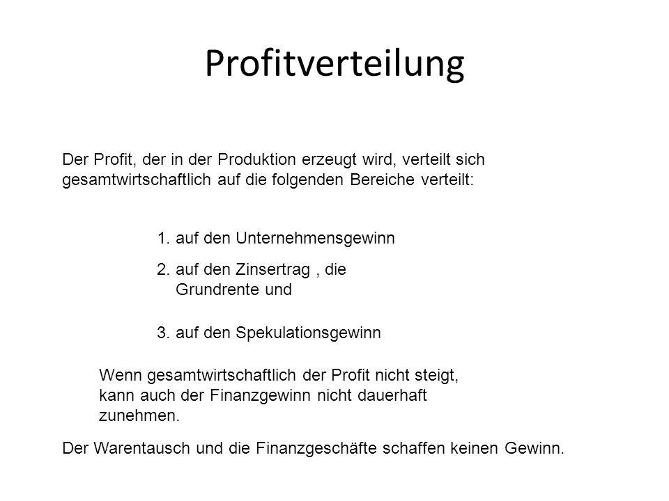 Profitverteilung Der Profit, der in der Produktion erzeugt wird, verteilt sich gesamtwirtschaftlich auf die folgenden Bereiche verteilt: