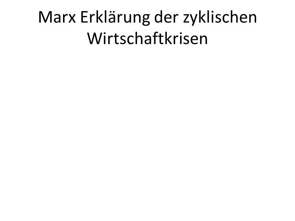 Marx Erklärung der zyklischen Wirtschaftkrisen