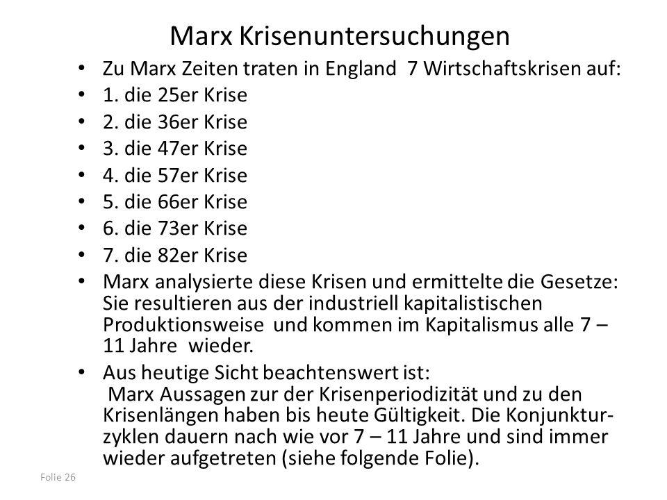 Marx Krisenuntersuchungen