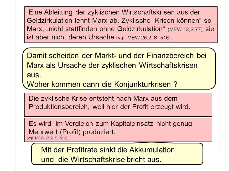 """Eine Ableitung der zyklischen Wirtschaftskrisen aus der Geldzirkulation lehnt Marx ab. Zyklische """"Krisen können so Marx, """"nicht stattfinden ohne Geldzirkulation (MEW 13,S.77), sie ist aber nicht deren Ursache (vgl. MEW 26.2, S. 516)."""