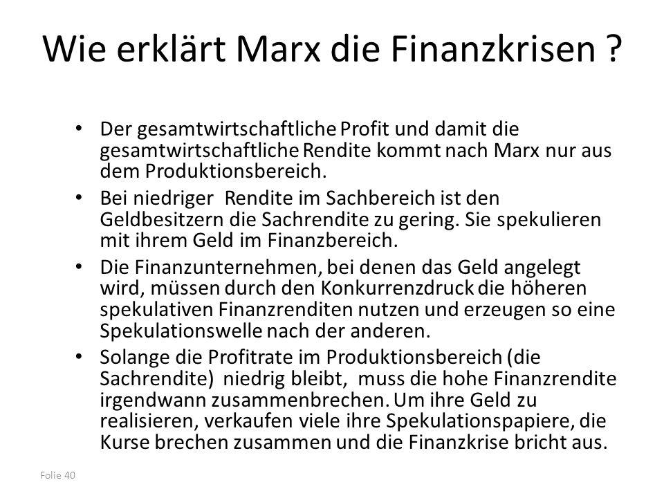 Wie erklärt Marx die Finanzkrisen