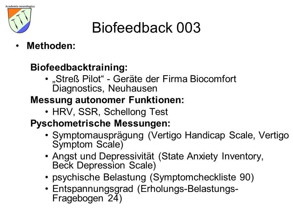 Biofeedback 003 Methoden: Biofeedbacktraining: