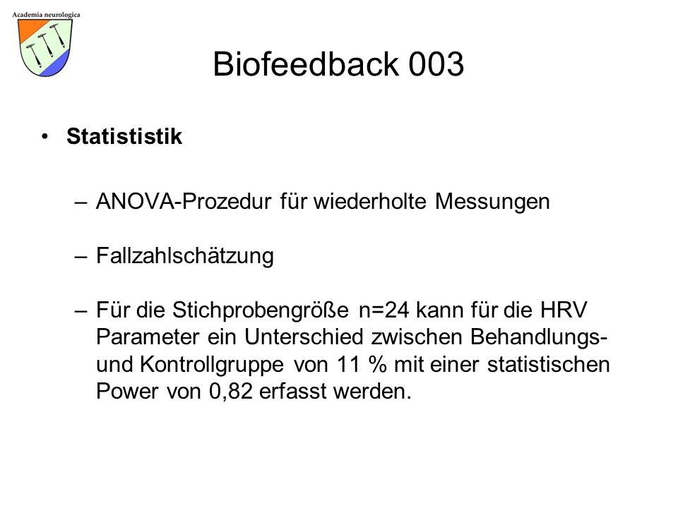 Biofeedback 003 Statististik ANOVA-Prozedur für wiederholte Messungen
