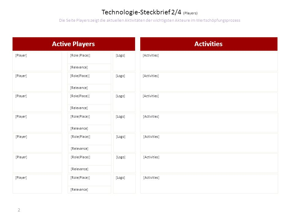 Active Players Activities