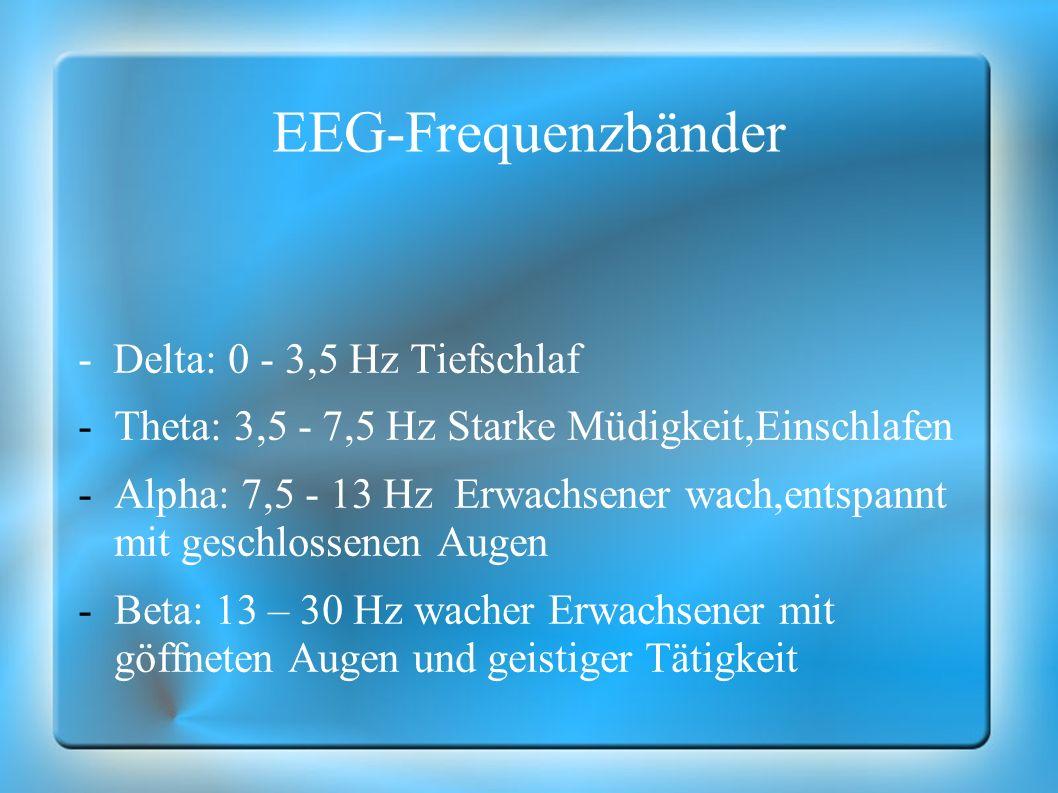 EEG-Frequenzbänder - Delta: 0 - 3,5 Hz Tiefschlaf