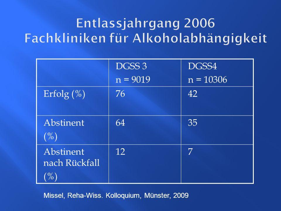 Entlassjahrgang 2006 Fachkliniken für Alkoholabhängigkeit