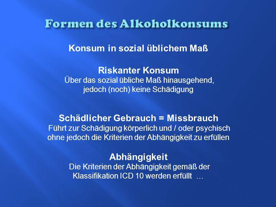 Formen des Alkoholkonsums