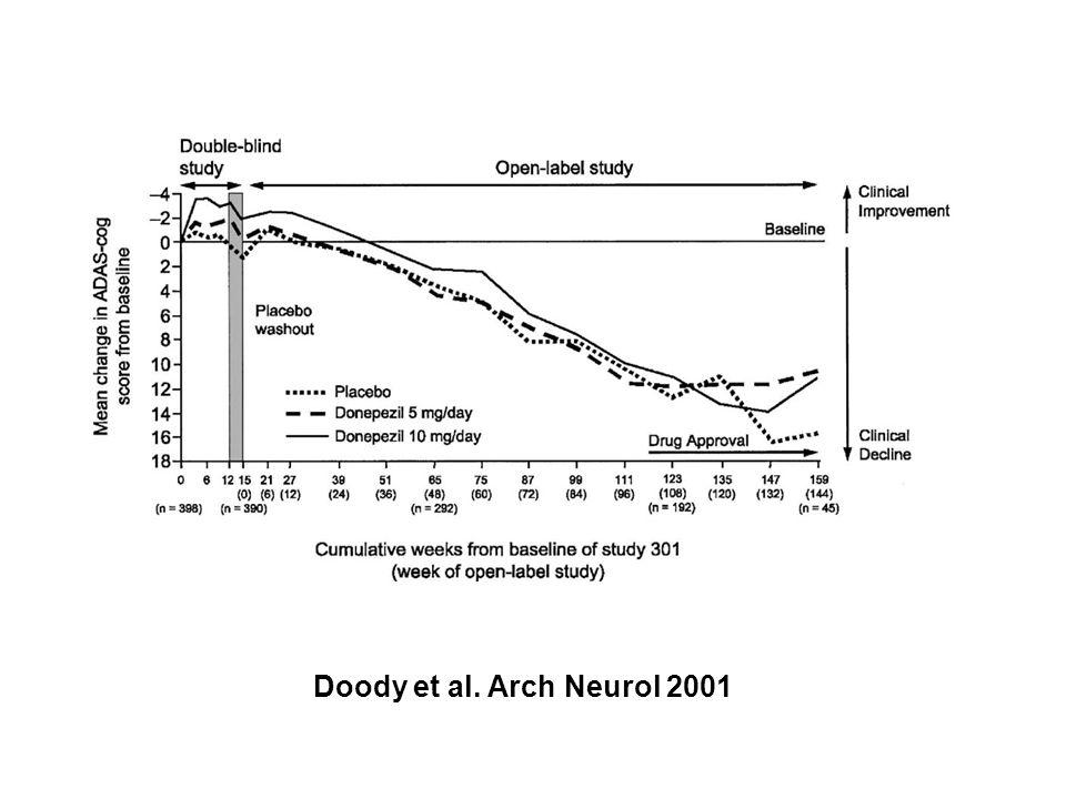 Doody et al. Arch Neurol 2001