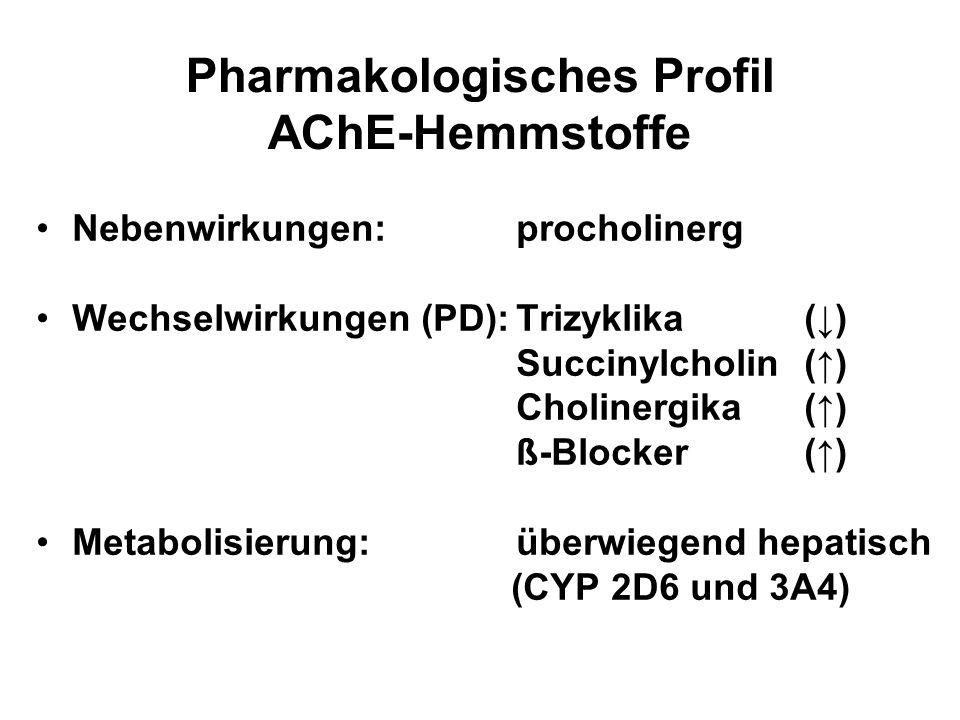 Pharmakologisches Profil AChE-Hemmstoffe