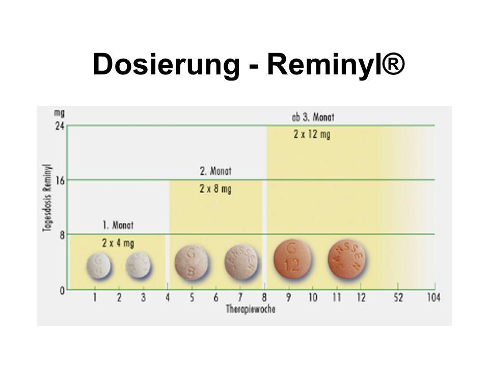 Dosierung - Reminyl®