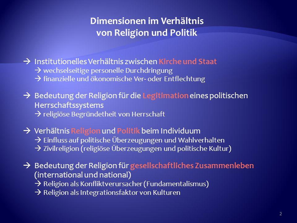 Dimensionen im Verhältnis von Religion und Politik