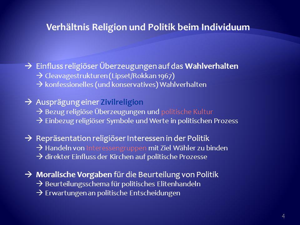 Verhältnis Religion und Politik beim Individuum