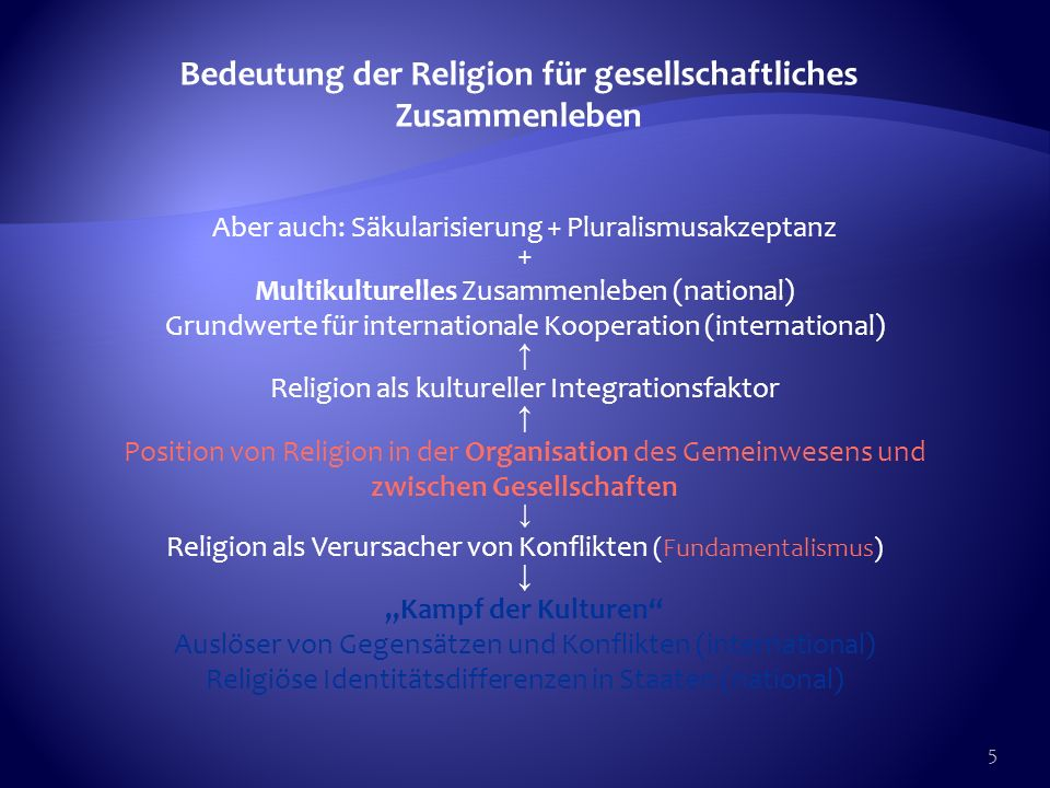 Bedeutung der Religion für gesellschaftliches Zusammenleben