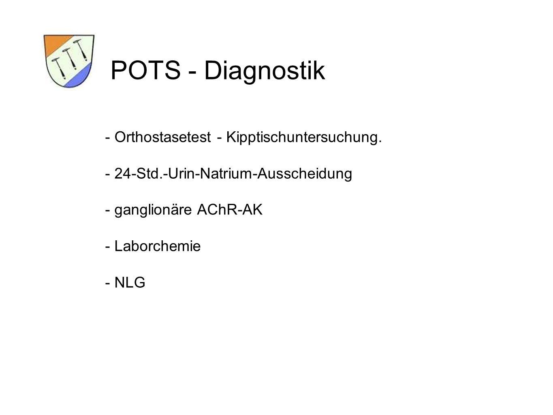 POTS - Diagnostik - Orthostasetest - Kipptischuntersuchung.