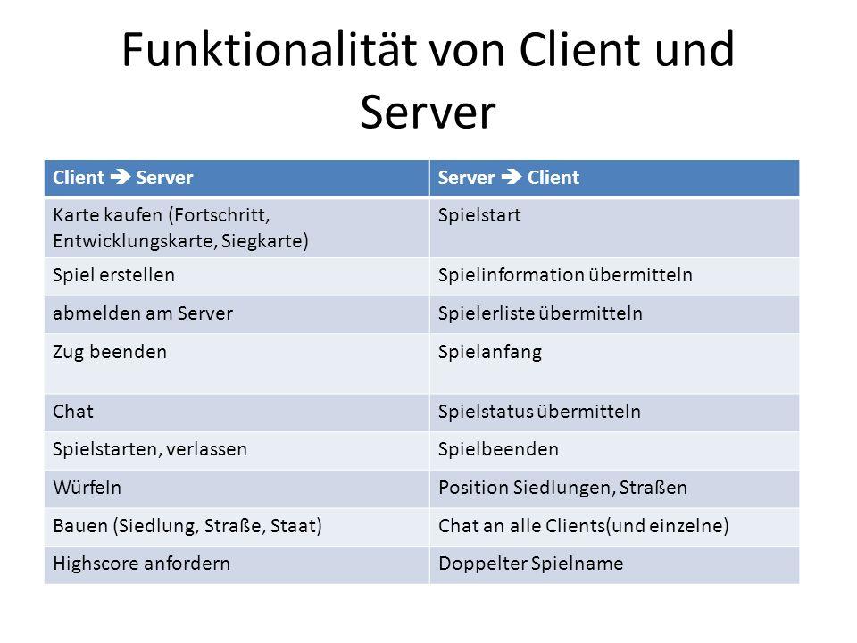 Funktionalität von Client und Server