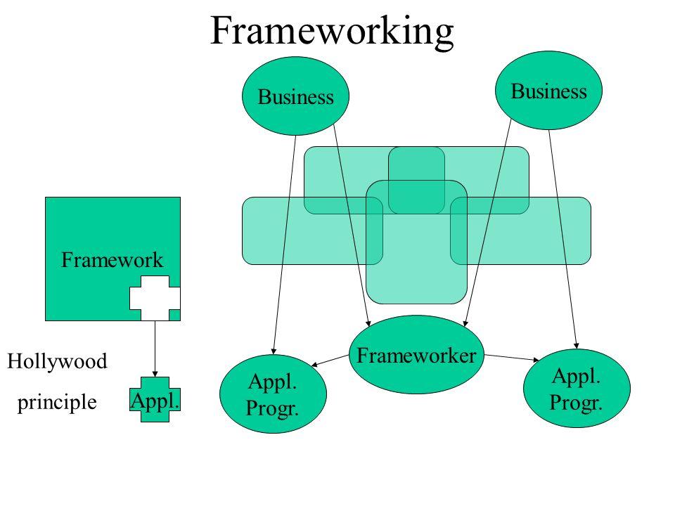 Frameworking Business Business Framework Frameworker Hollywood Appl.