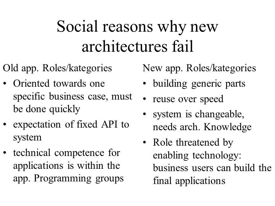 Social reasons why new architectures fail