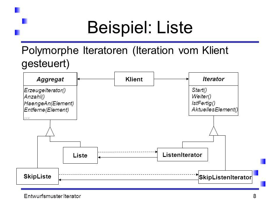 Beispiel: Liste Polymorphe Iteratoren (Iteration vom Klient gesteuert)