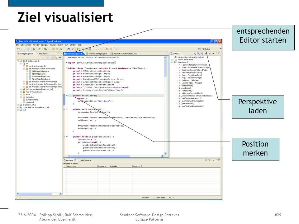 Seminar Software Design Patterns Eclipse Patterns