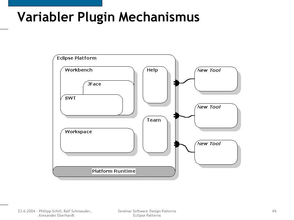 Variabler Plugin Mechanismus