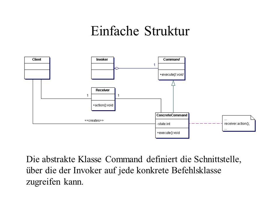Einfache Struktur Die abstrakte Klasse Command definiert die Schnittstelle, über die der Invoker auf jede konkrete Befehlsklasse zugreifen kann.