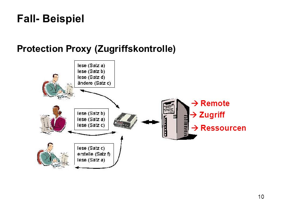 Fall- Beispiel Protection Proxy (Zugriffskontrolle)  Remote