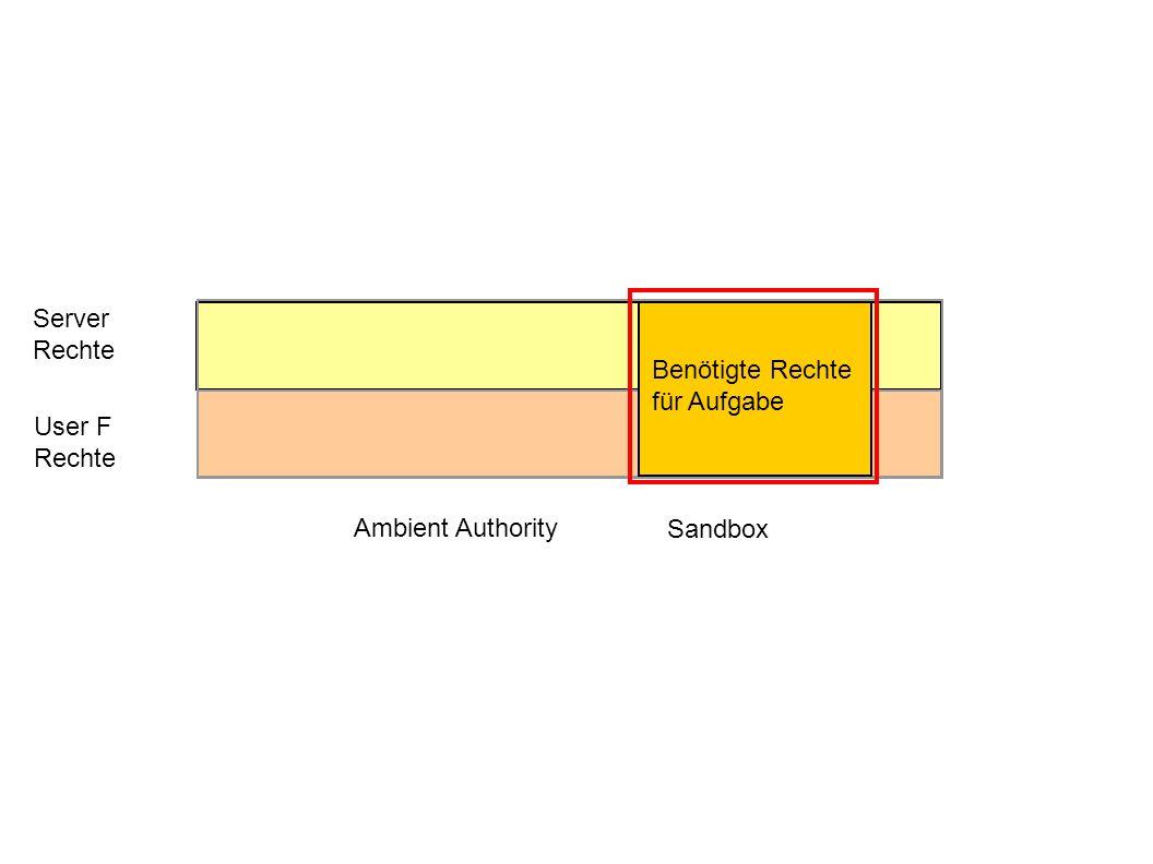 Server Rechte Benötigte Rechte für Aufgabe User F Rechte Ambient Authority Sandbox