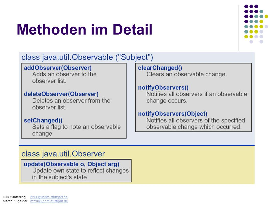 Methoden im Detail Dirk Winterling dw08@hdm-stuttgart.de