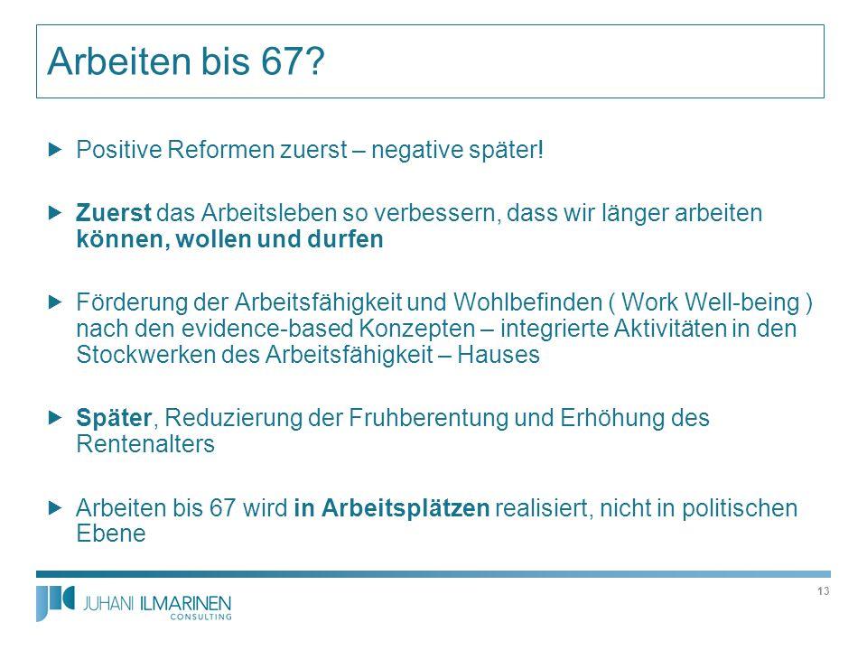Arbeiten bis 67 Positive Reformen zuerst – negative später!