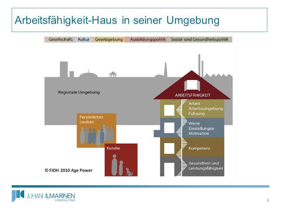 Arbeitsfähigkeit-Haus in seiner Umgebung