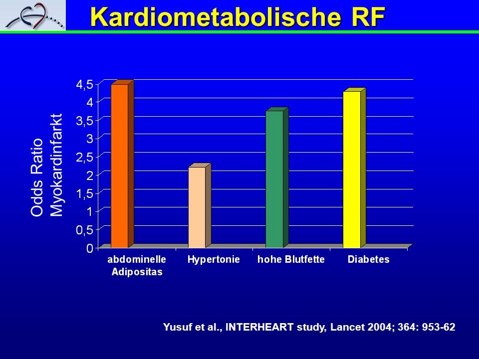 Kardiometabolische RF