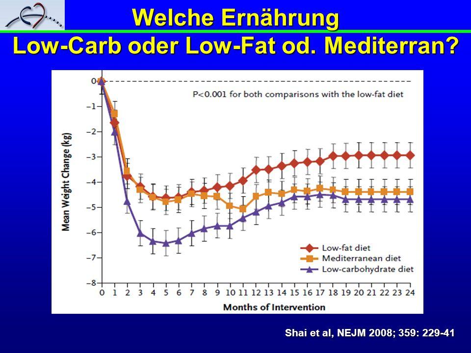 Welche Ernährung Low-Carb oder Low-Fat od. Mediterran