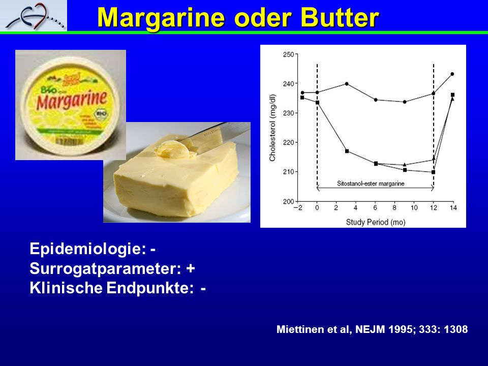 Margarine oder Butter Epidemiologie: - Surrogatparameter: +