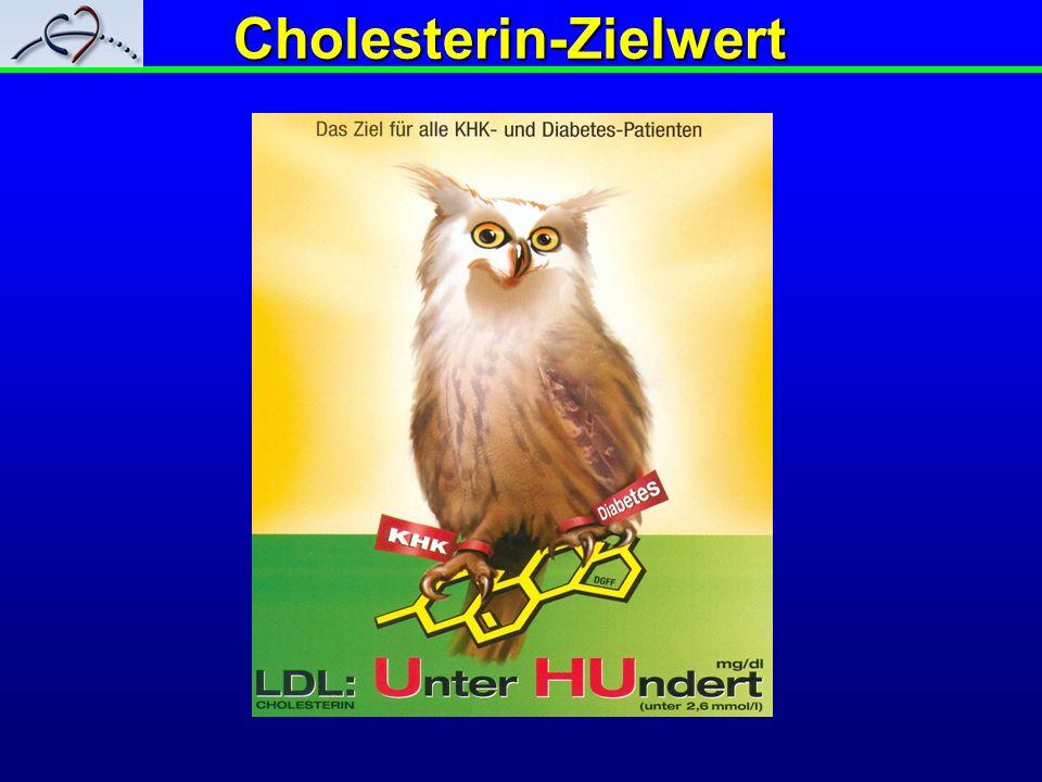 Cholesterin-Zielwert