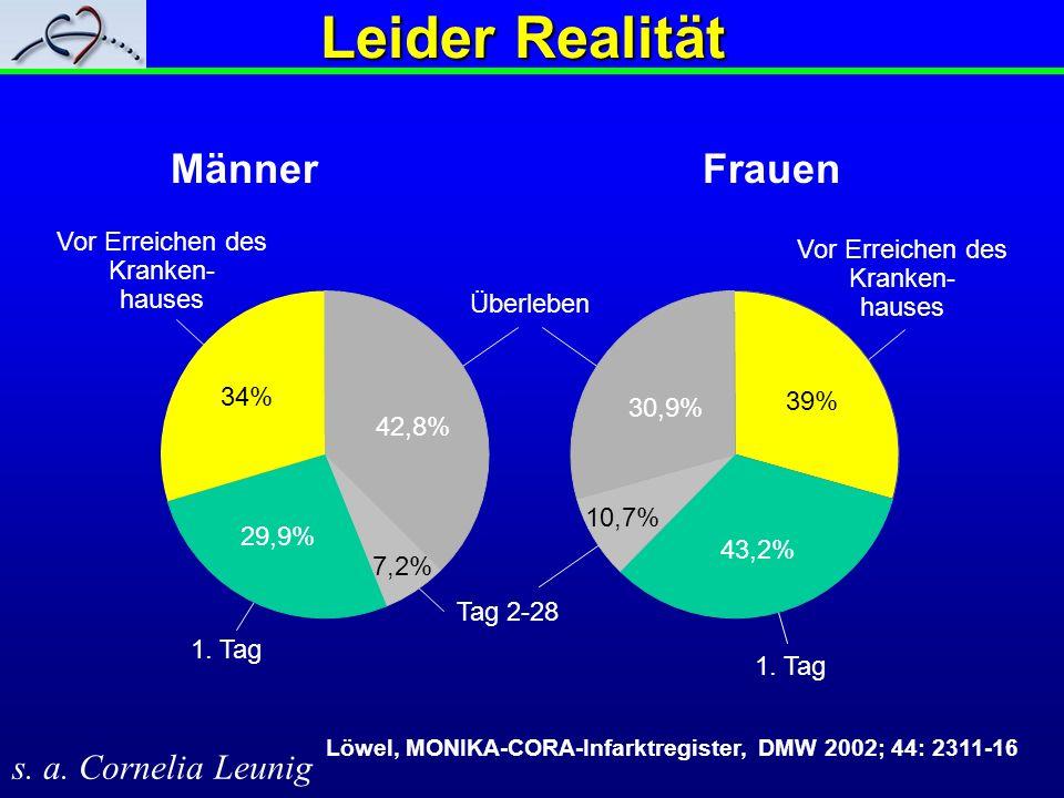 Leider Realität Männer Frauen s. a. Cornelia Leunig