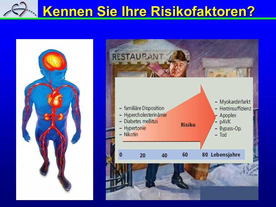 Kennen Sie Ihre Risikofaktoren