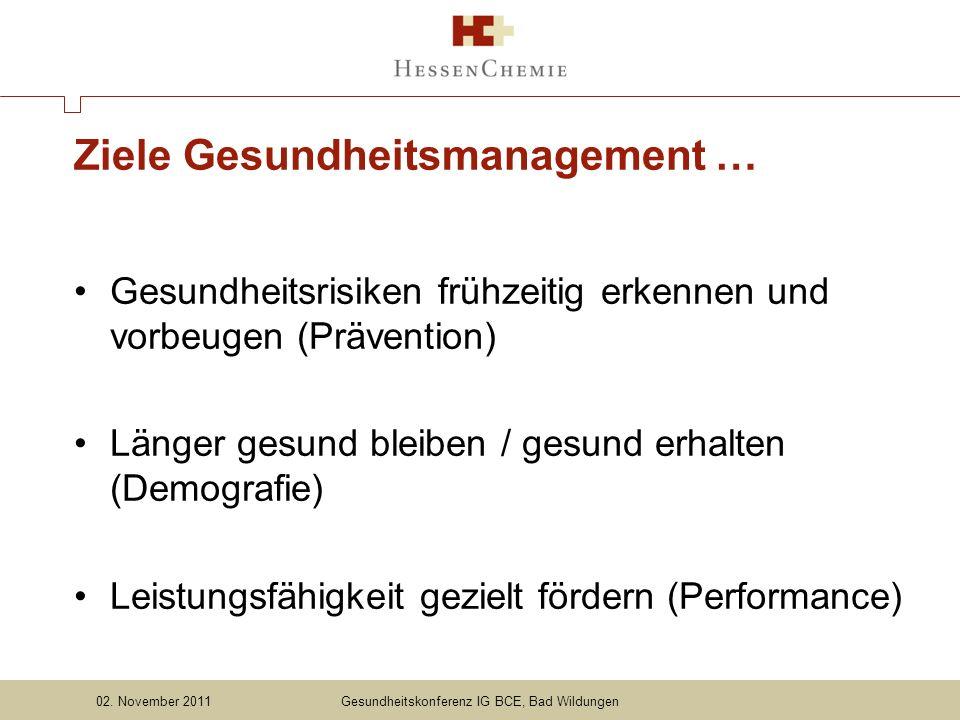 Ziele Gesundheitsmanagement …