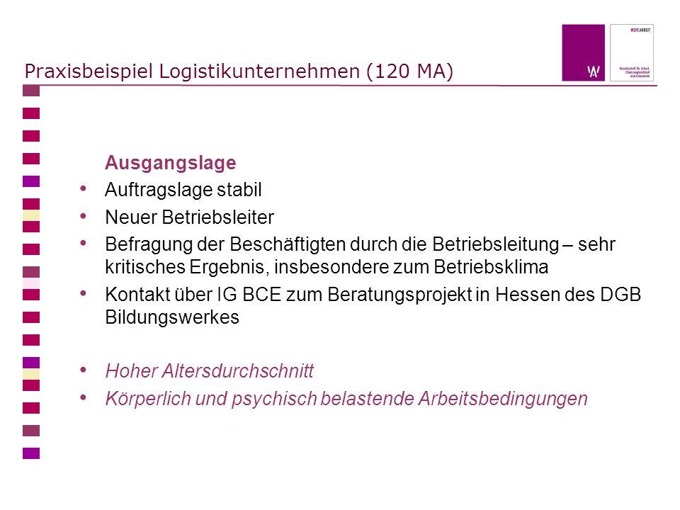 Praxisbeispiel Logistikunternehmen (120 MA)