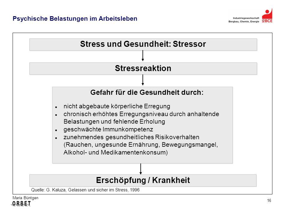 Stress und Gesundheit: Stressor Erschöpfung / Krankheit