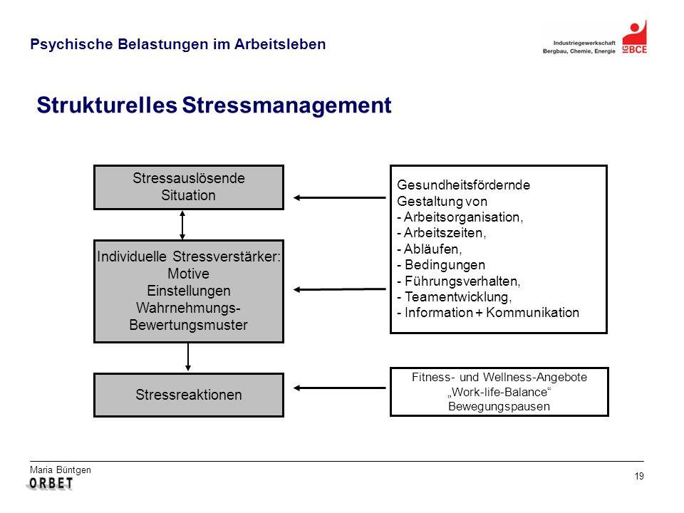 Strukturelles Stressmanagement
