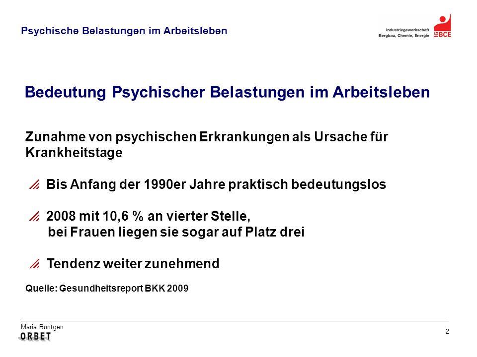 Bedeutung Psychischer Belastungen im Arbeitsleben