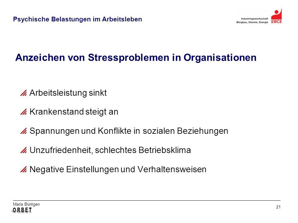 Anzeichen von Stressproblemen in Organisationen