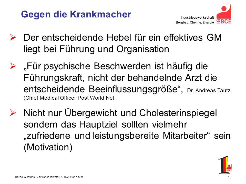Gegen die Krankmacher Der entscheidende Hebel für ein effektives GM liegt bei Führung und Organisation.